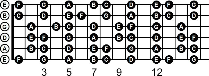 3 string chords that you need to know pt 1 graehme floyd guitarist teacher composer. Black Bedroom Furniture Sets. Home Design Ideas